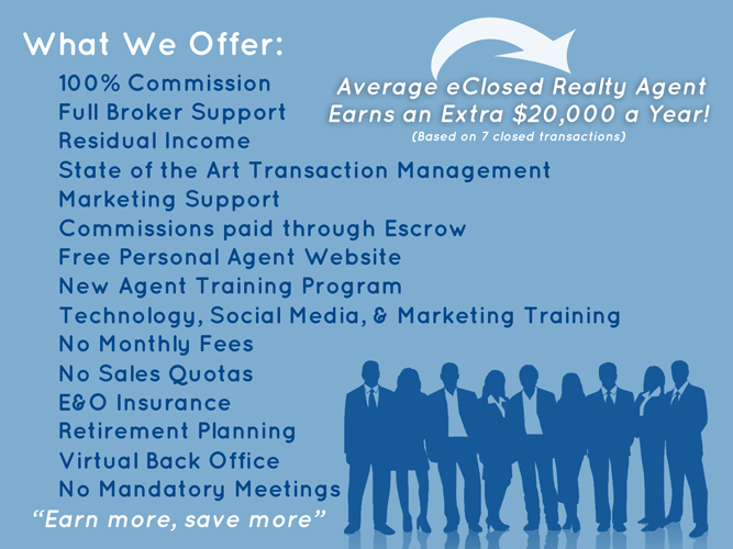 eClosed Realty Inc is Hiring!